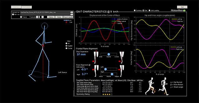 Analisis_biomecanico_3_vitalpie